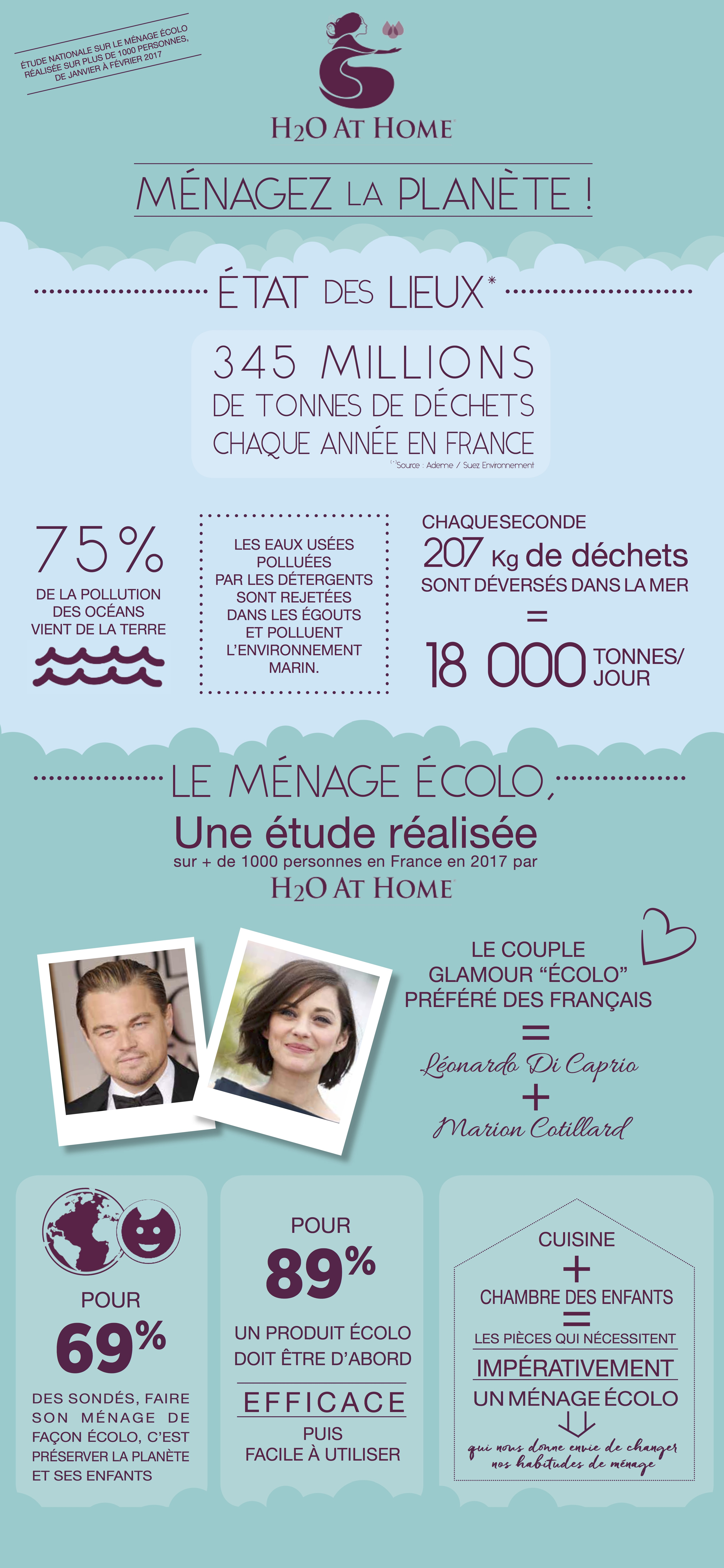 H2O AT HOME_Infographie_Part1