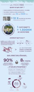 H2O AT HOME_Infographie_Part2