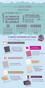 H2O AT HOME_Infographie_Part3